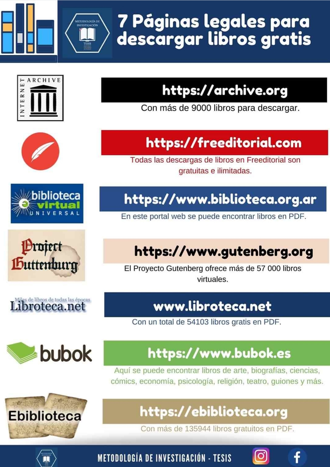 Red Nacional De Enfermería Informática Siete Páginas Legales Para Descargar Libros Gratis
