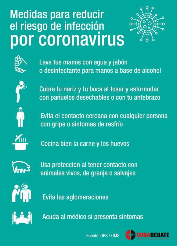 medidas-prevencion-coronavirus-580x805
