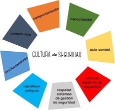 CULTURA DE SEGURIDAD