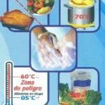 Cinco claves para la inocuidad de los alimentos